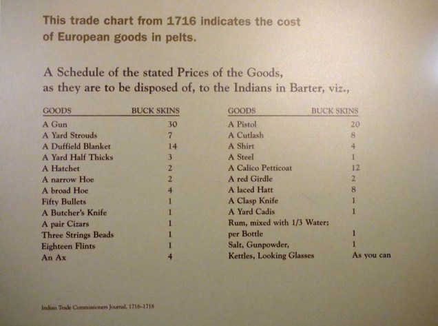 b05-1716-trade-goods-price-list-in-pelts